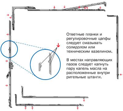 Схема снятия и установки